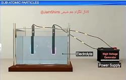 مستند نظریه های اتمی و ...