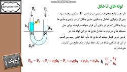 ویدیو تدریس تعادل در کوله های u فیزیک دهم