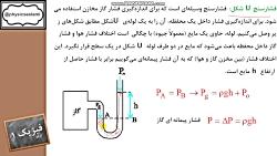 تدریس حل مثال فشار سنج U فصل دوم فیزیک دهم