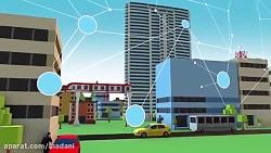 انرژی در شهر هوشمند
