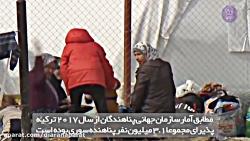 چرا مهاجران در ایران کا...