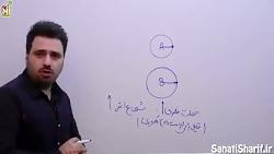 فیلم آموزشی فصل اول شیمی یازدهم بخش 4