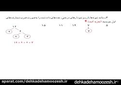 فیلم آموزشی فصل دوم ریاضی هشتم - بخش اول