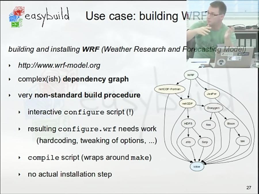 WRF Example