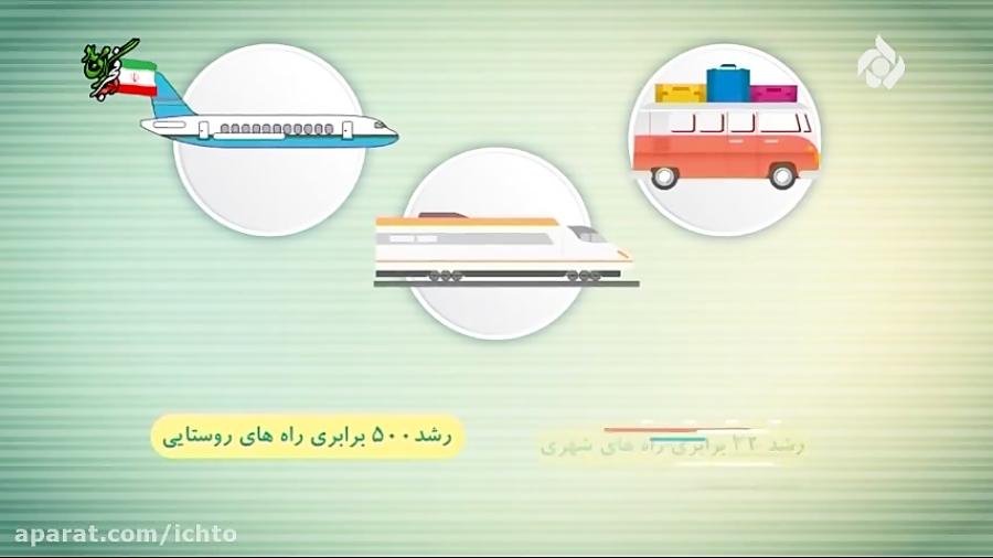 رشد صنعت گردشگر در ایران
