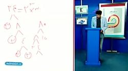 فیلم آموزشی فصل دوم ریاضی هشتم
