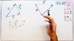 ویدیو آموزشی فصل5 علوم هشتم بخش اول