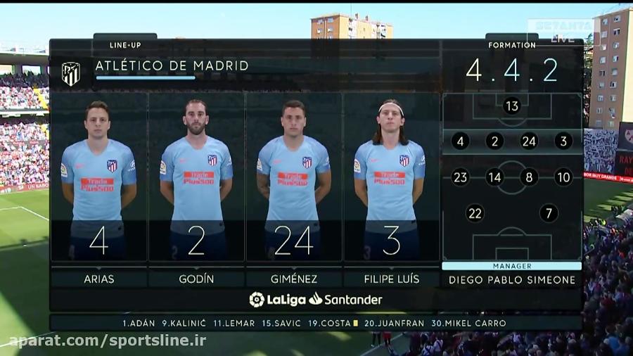 خلاصه بازی رایو واله کانو 0 - 1 اتلتیکو مادرید | هفته 24 لا لیگا اسپانیا