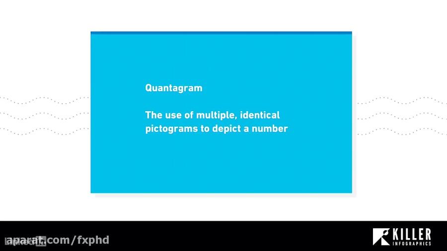 دانلود آموزش مصورسازی داده ها - وقتی و چگونه از quantagram استفاده کنید...