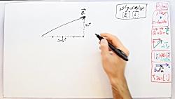 ویدیو آموزشی فصل 5 ریاضی هشتم بخش پنجم
