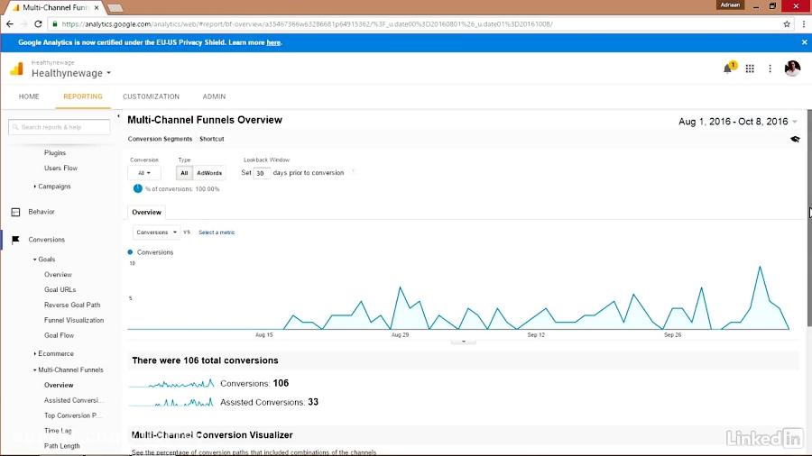 کورس Marketing Analytics - بخش های تبدیل و داده های مسیر تبدیل...