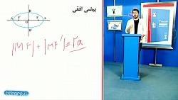 ویدیو آموزشی فصل دوم هندسه دوازدهم (بیضی)