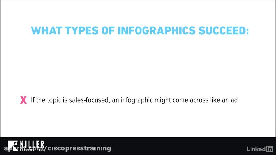 دانلود دوره کمپین تبلیغاتی - وقتی و چگونه از infographics استفاده کنید...