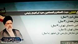 پیام تبریک به حاج آقا رئیسی از شهر قرچک در اسفند97
