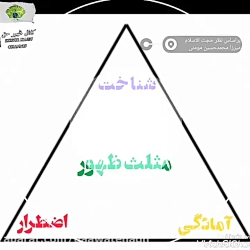 مثلث ظهور   آمادگی ظهور   شناخت  اضطرار   صراط المستقیم دانلود به شرط صلوات بر م