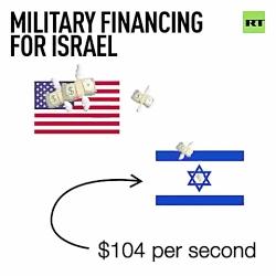 کمکهای مالی آمریکا به رژیم صهیونیستی: هر ثانیه ۱۰۴ دلار