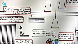 معرفی هلدینگ شهر هوشمن...