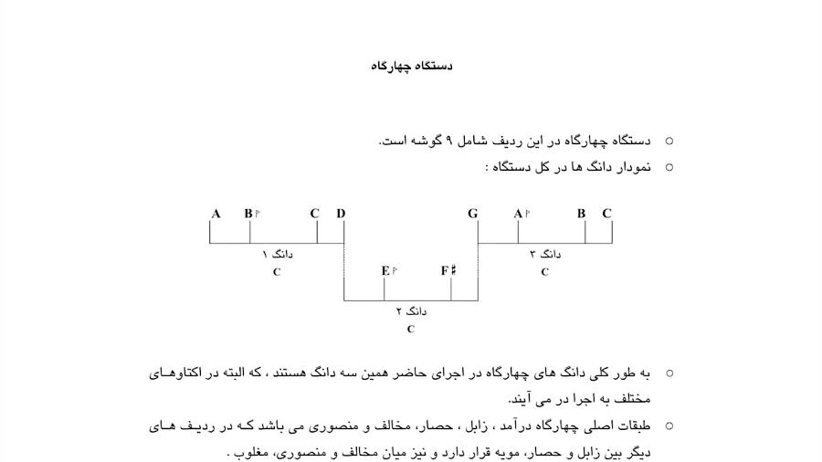 تجزیه و تحلیل دستگاه چهارگاه ردیف آوازی عبدالله دوامی نیما فریدونی
