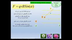 ویدیو آموزشی فصل3 فیزیک یازدهم بخش2