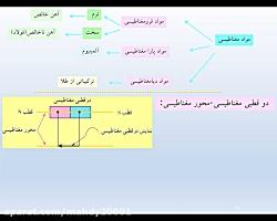 ویدیو آموزشی فصل 3 فیزیک یازدهم بخش 4