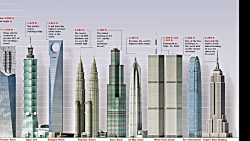 بلندترین ساختمان های جهان: برج ها و آسمانخراش ها 3