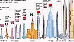 بلندترین ساختمان های جهان: برج ها و آسمانخراش ها 1
