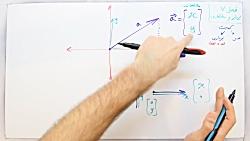ریاضی 7 - فصل 8 - بخش 1 : مع...