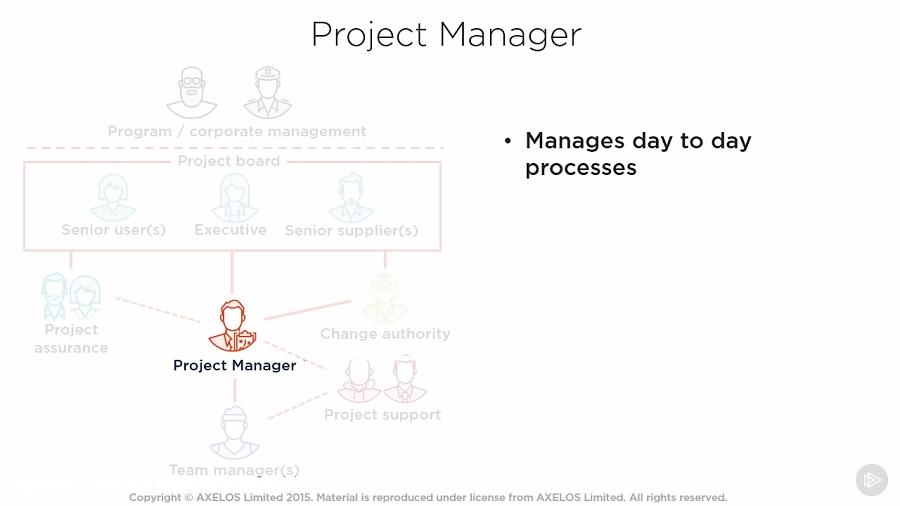 دوره PRINCE2 - مدیر پروژه