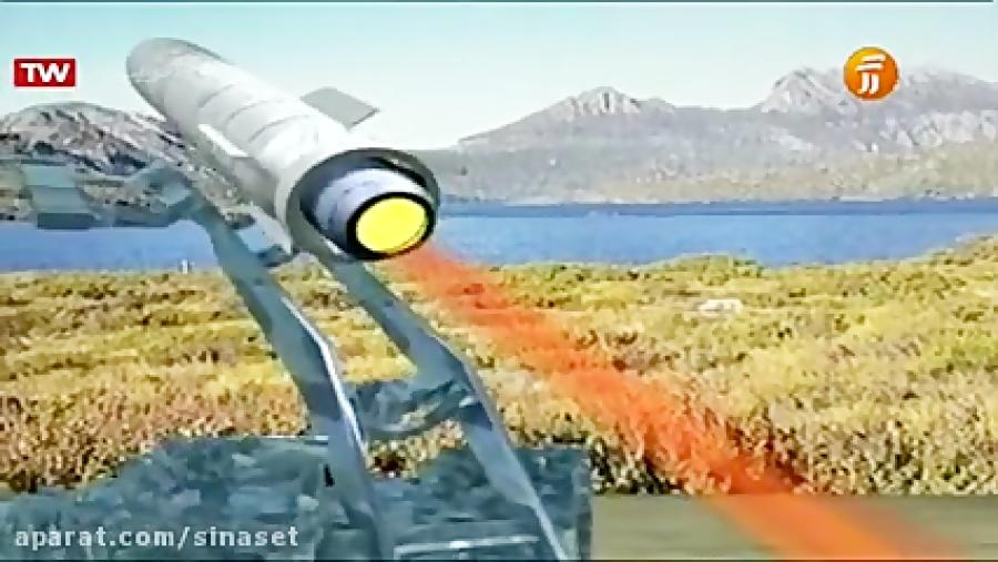 علوم موشک مدل:نحویه عملکرد یک موشک(ساده)