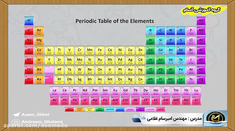 حفظ کامل جدول تناوبی - گروه آموزشی آسام