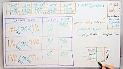 ویدیو آموزشی فصل8 ریاضی هشتم بخش 1