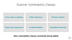 دوره گوگل کلود - اسکن آسیب پذیری با استفاده از سیستم Cloud Security Scanner...
