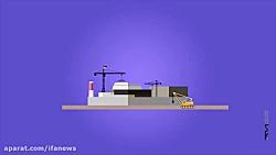 فناوری هسته ای