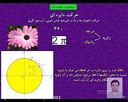 ویدیو آموزشی فصل سوم فیزیک یازدهم بخش 8