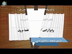 ویدیو کوتاه دانش ادبی درس سوم فارسی هشتم
