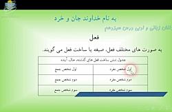 ویدیو آموزش دانش ادبی درس13 فارسی هشتم