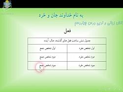 ویدیو آموزش دانش ادبی درس14 فارسی هشتم