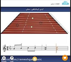کردی کرمانشاهی - اموزش ...