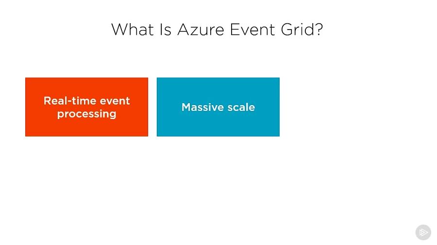 دانلود آموزش Azure - گرید رویداد Azure چیست؟