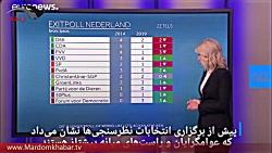 انتخابات پارلمان اروپا...