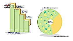 افزایش رضایت مشتری در ب...
