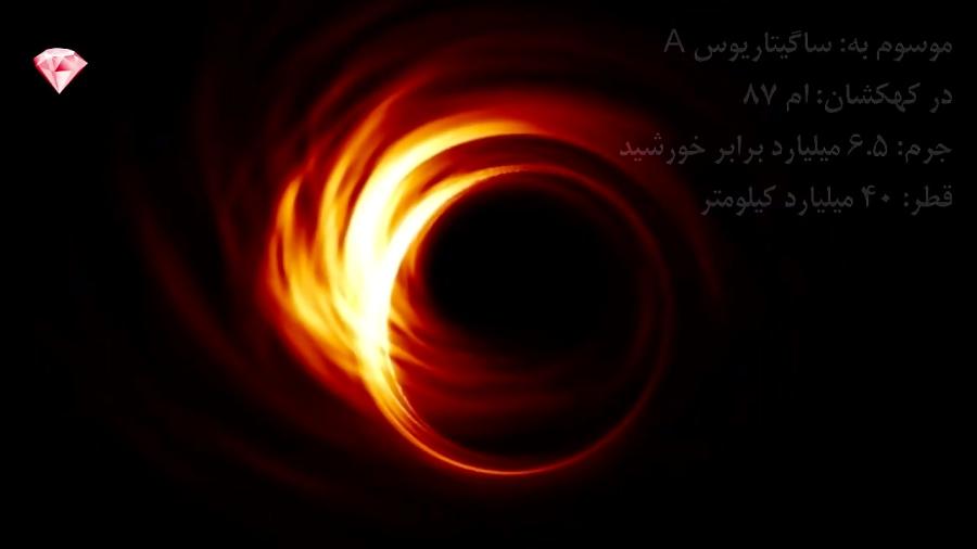 نخستین تصویر یک سیاه چاله را چه کسی و چگونه ثبت کرد؟