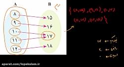 ویدیو آموزشی فصل5 ریاضی دهم بخش1