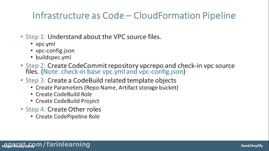 دانلود Udemy AWS CloudFormation – Simplified   Hands On with YAML