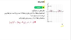 فیلم آموزش فصل اول ریاضی یازدهم بخش دوم