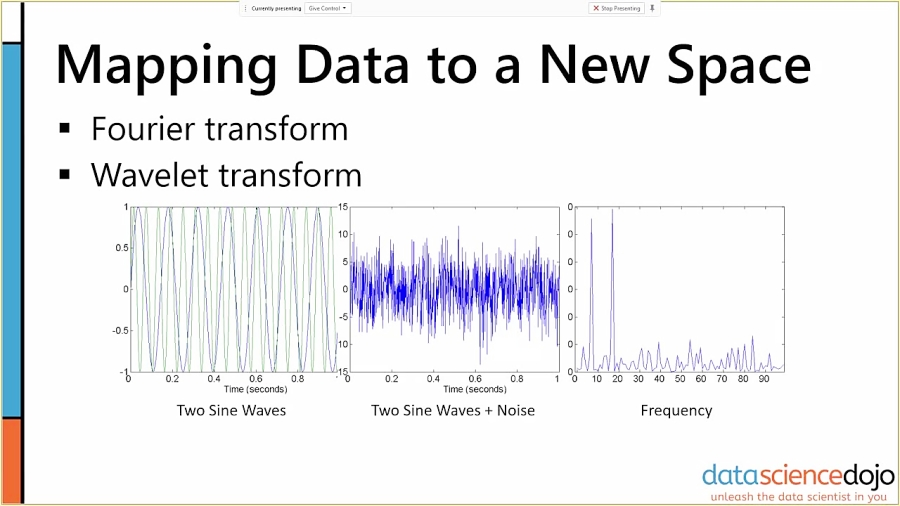 Introduction to Data Mining: Data Transformation