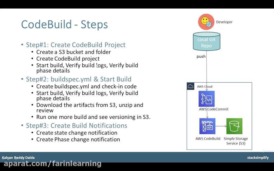 دانلود Udemy AWS CodeCommit CodeBuild CodeDeploy CodePipeline | Hands On