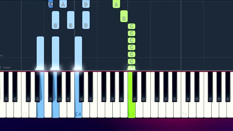 Guitar Chord Form TABS Tutorial #314 Lady Gaga Til It Happens