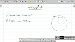 ویدیو آموزش قوانین مجموعه ها ریاضی دهم