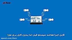 تکنولوژی HDCVI PoC چیست؟